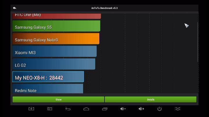 MINIX Neo X8-H AnTuTu benchmark with Firmware 002